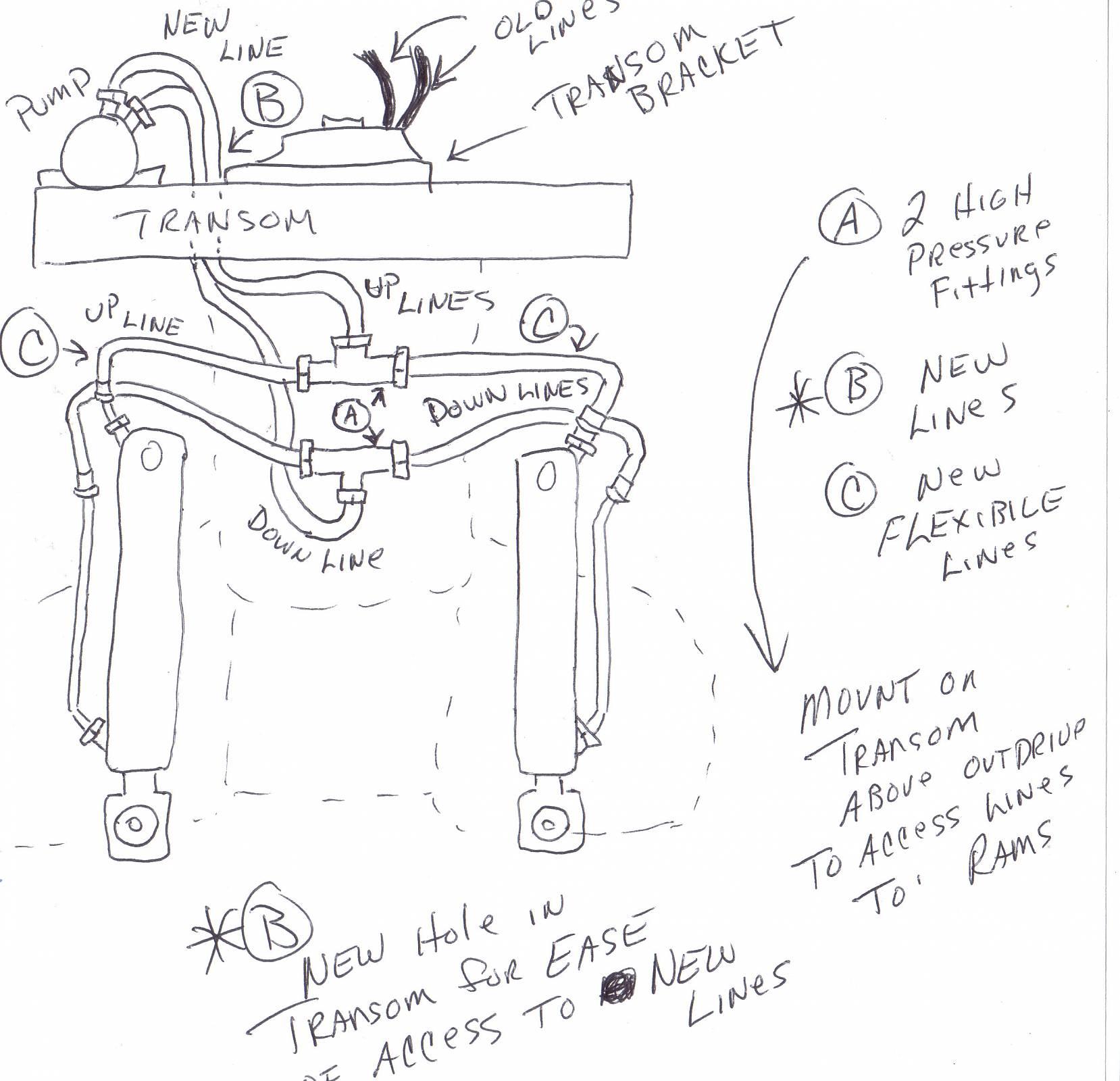 help with tilt trim on omc cobra | Page 2 | Boat Design Net