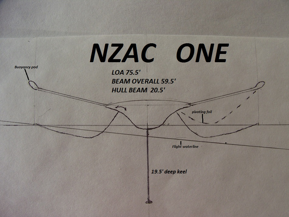 NZAC ONE     9-25-17  dl 002.JPG