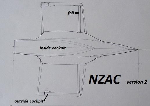 NZAC revised   9-7-17 003.JPG