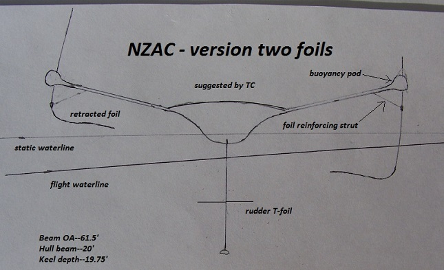 NZAC Version Two Foils (TC) 002.JPG