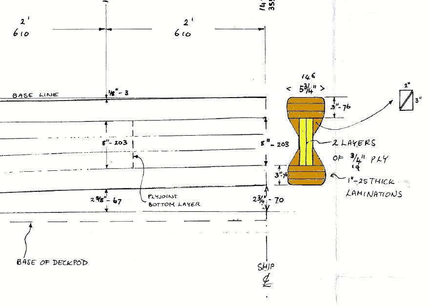 Pahi 63 Beam Plan.jpg