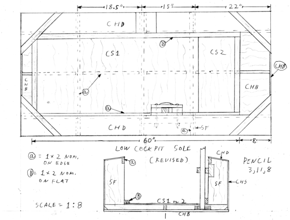 Gaff rig with jib? | Page 2 | Boat Design Net