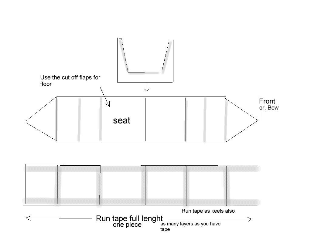 Design For A Cardboard Boat Race