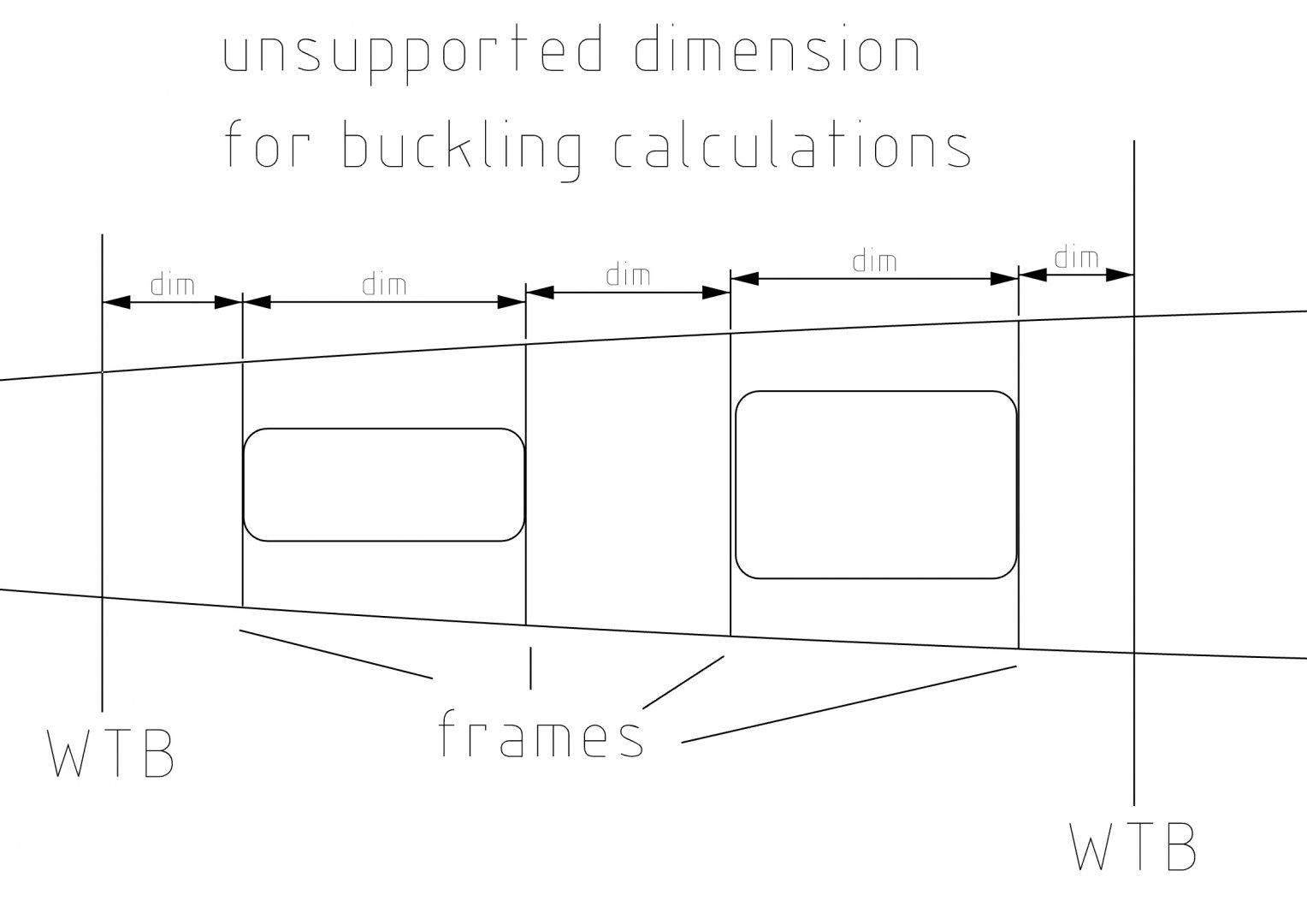 Sole skecth - buckling analysis.jpg