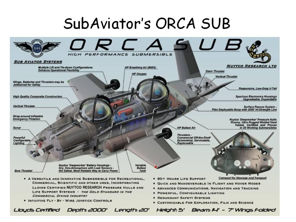 Submarine Design | Page 2 | Boat Design Net
