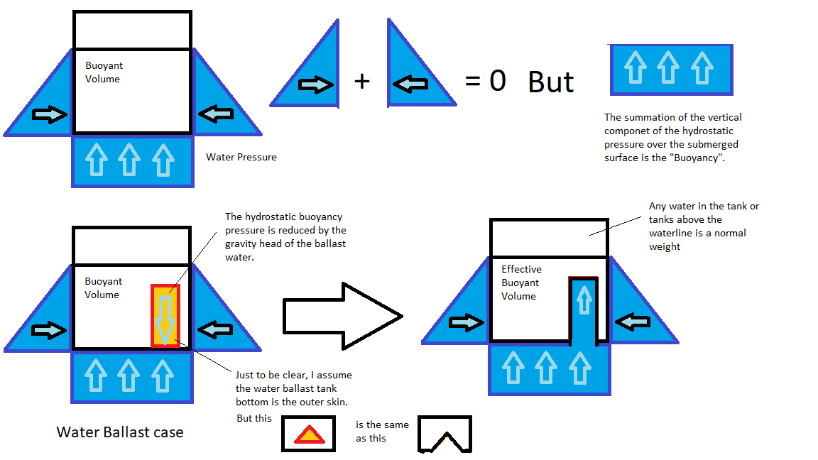 water ballast.png