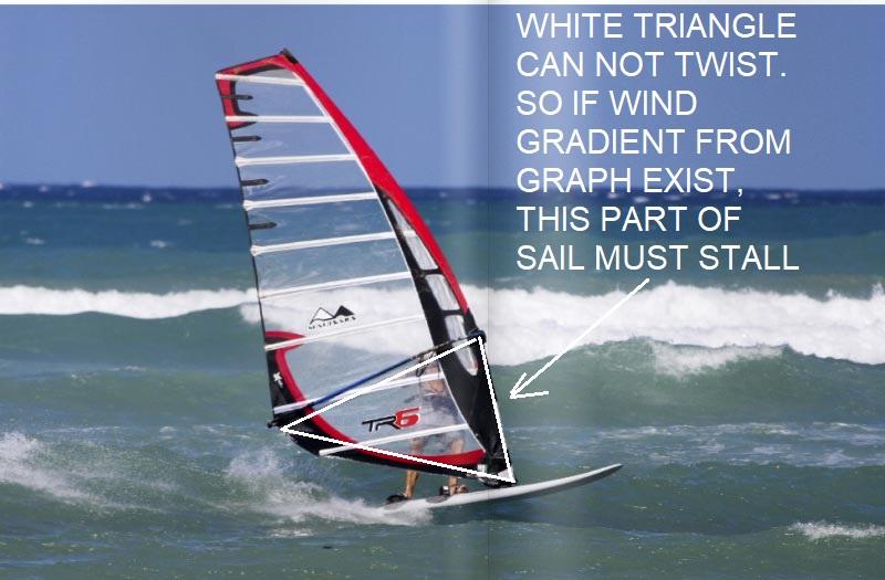 Windsurfing-sail-Maui-Sails-TR6-3.jpg