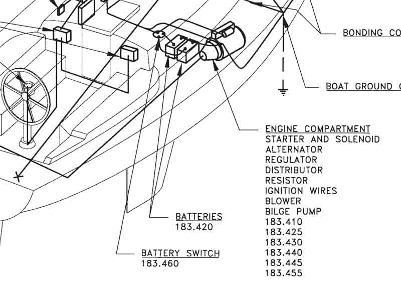 archive electrical systems boat design net rh boatdesign net 30 Amp RV Wiring Diagram Lennox Wiring Diagram PDF