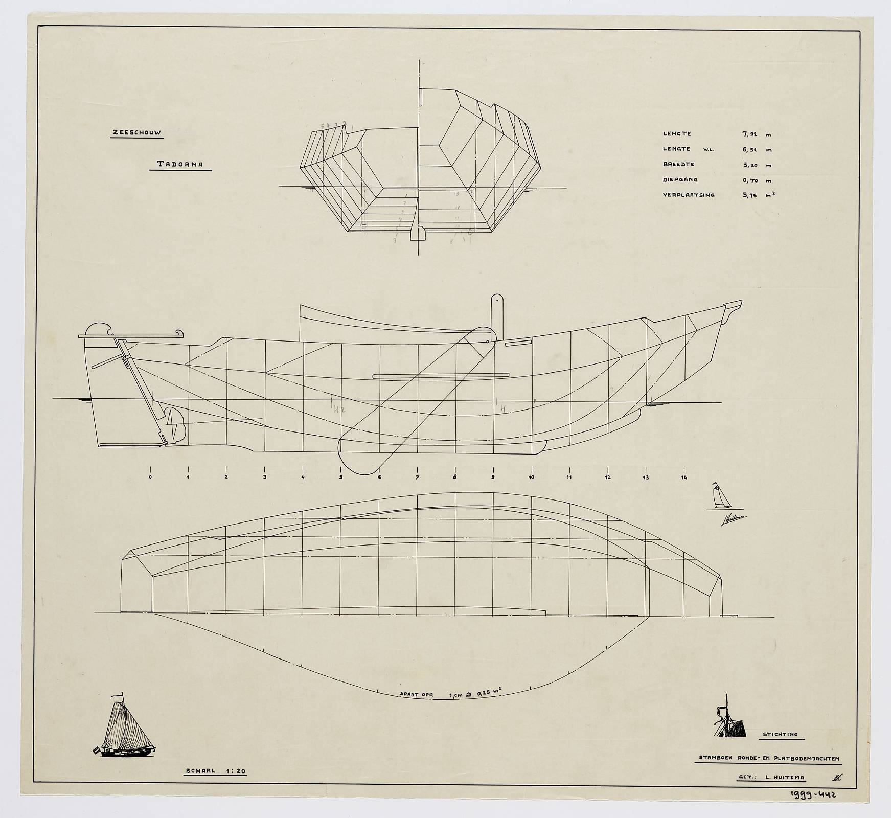 Friese Schouw | Boat Design Net