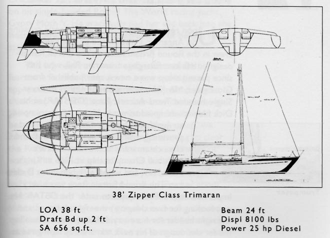 Wide-hulled trimaran?   Page 2   Boat Design Net