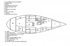 Serendipity 43 (Wings) Interior layout