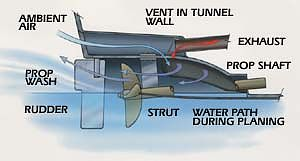 Power-Vent Diagram