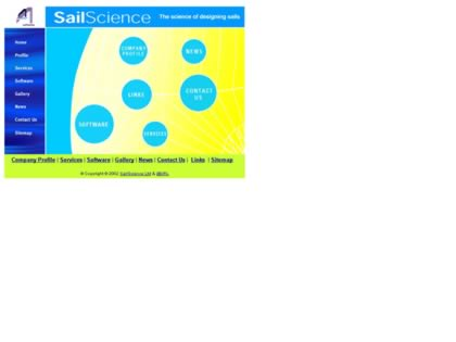 Cached version of Sail Science