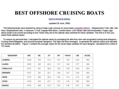 Cached version of Best Offshore Cruisers