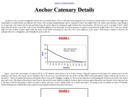 Cached version of Anchor Catenary Details