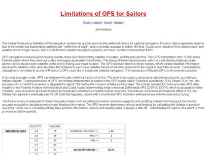 Cached version of GPS Limatations
