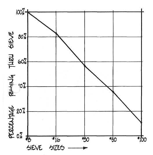sustainable building design manual volume 2 pdf